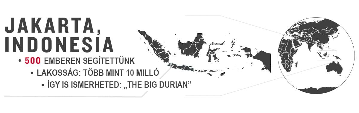 Jakarta-info