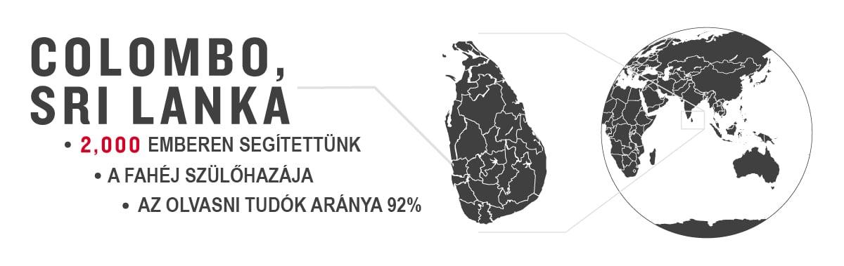 Sri-Lank-info