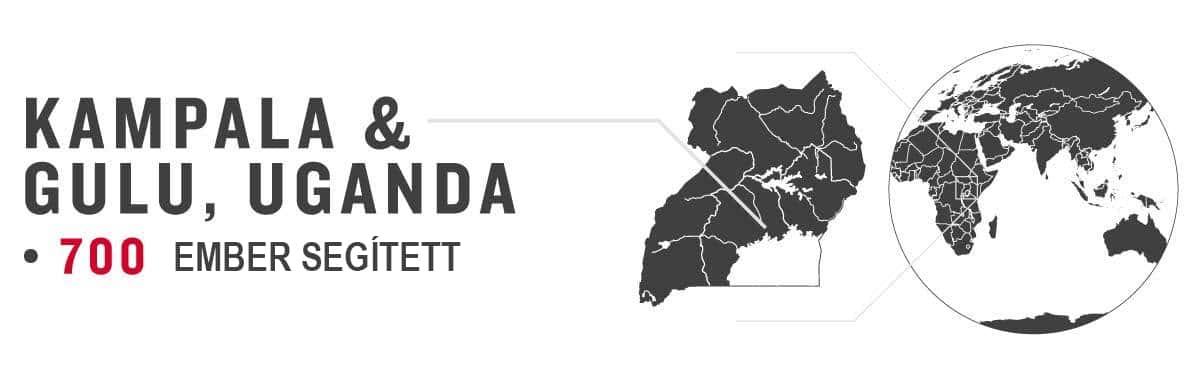 Uganda-info